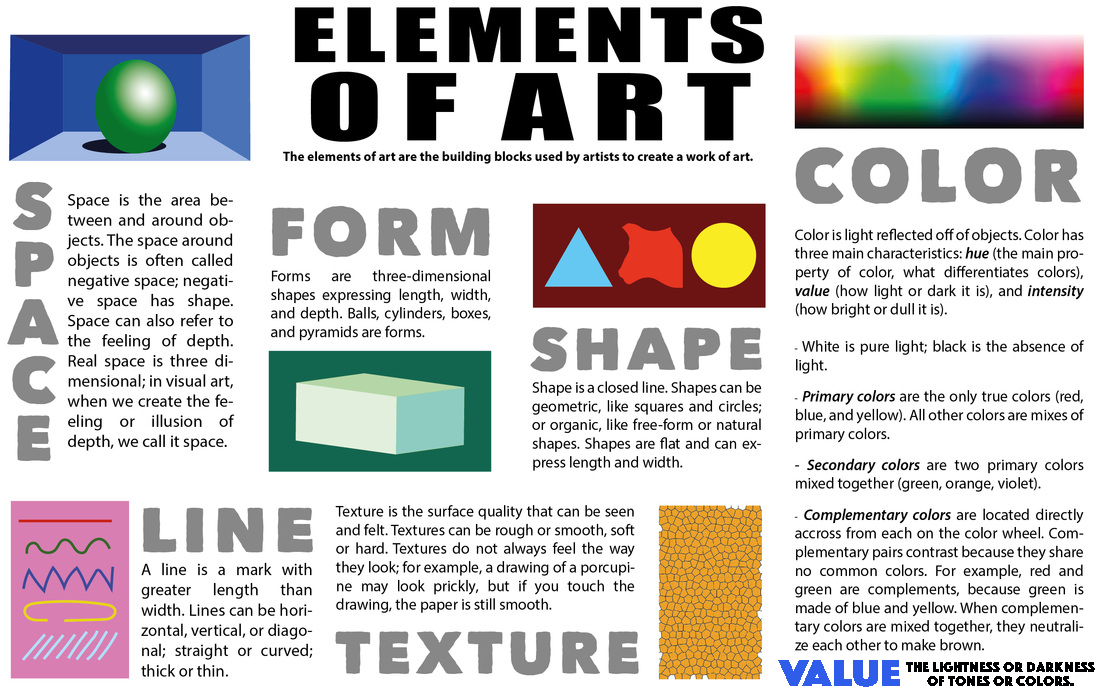6 Elements Of Art : Arts communications pathwaysm lab kealakehe high